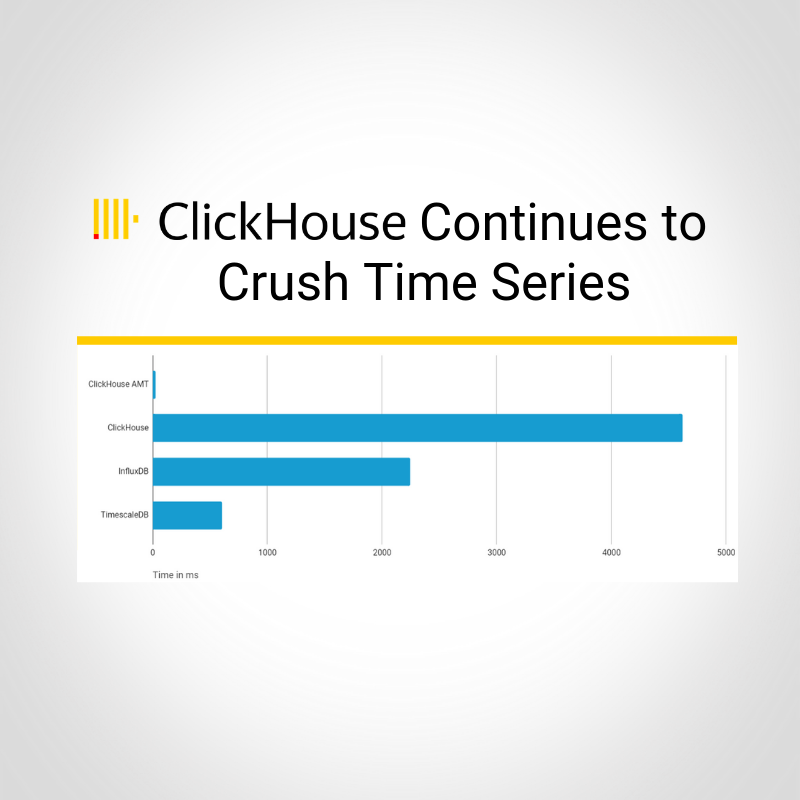 ClickHouse Continues to Crush Time Series — Altinity