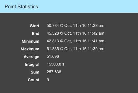 Help-ScreenShots-DPD-Stats.png