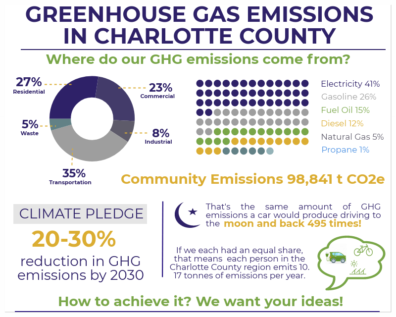 GHG Infographic.png