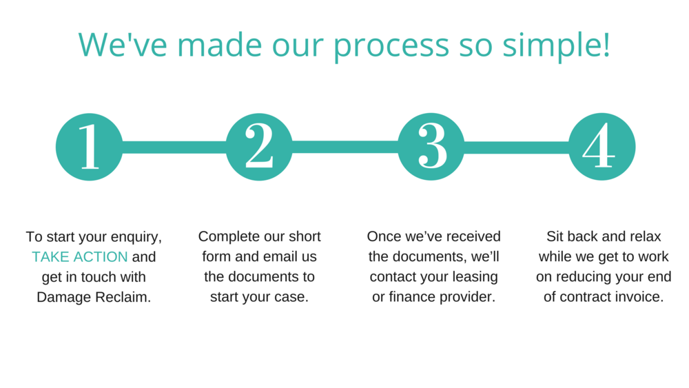 Reduce your damage invoice in 4 simple steps