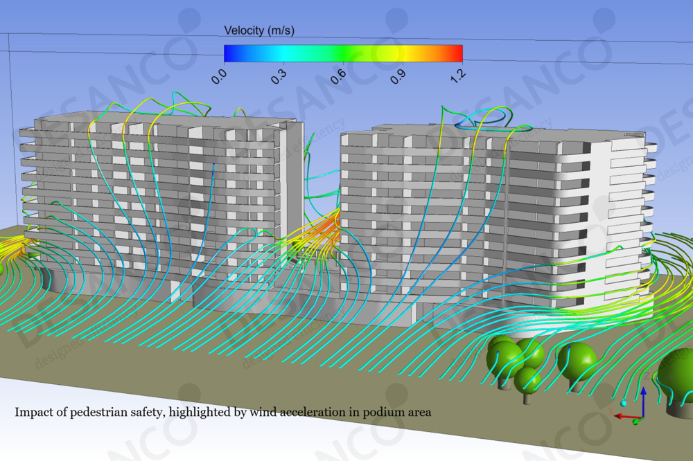Local wind environment CFD