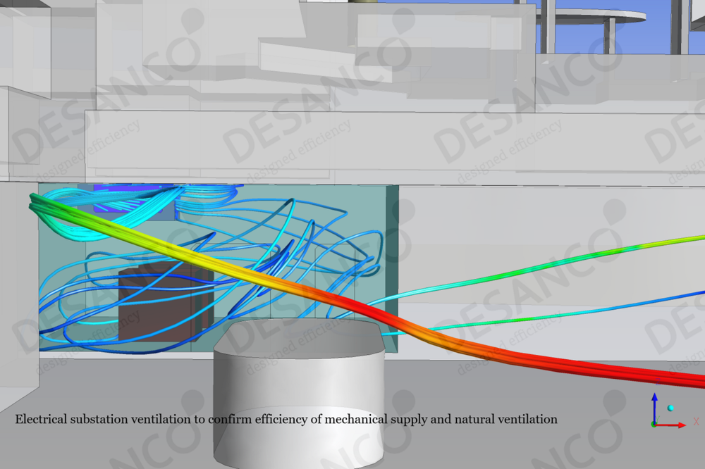 Transformer substation ventilation CFD