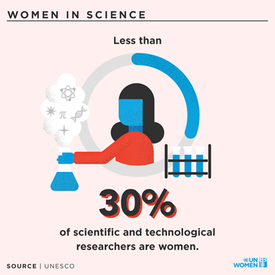 Women-Science-researchers.png