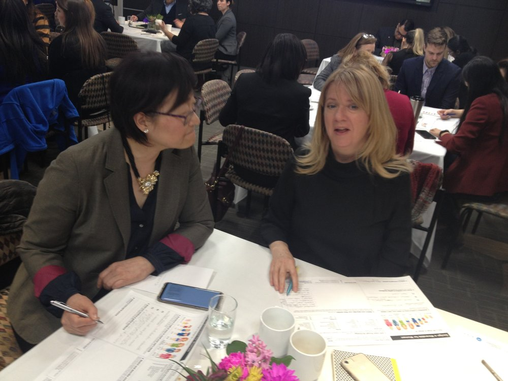 Symposium participants brainstorm new design concepts during Myant's 'Textile Computing and the Future of Women's Health' workshop
