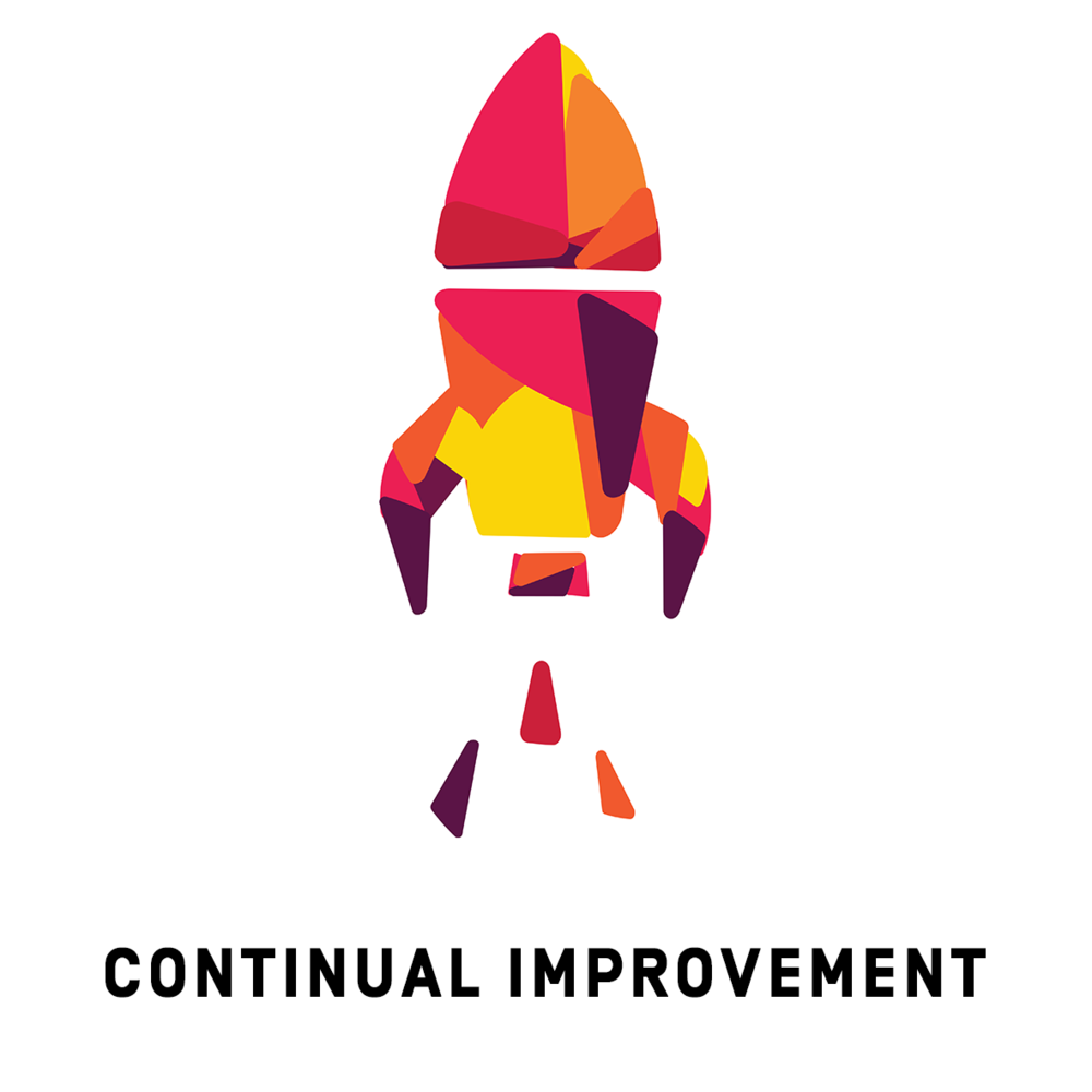 continualimprovement.png