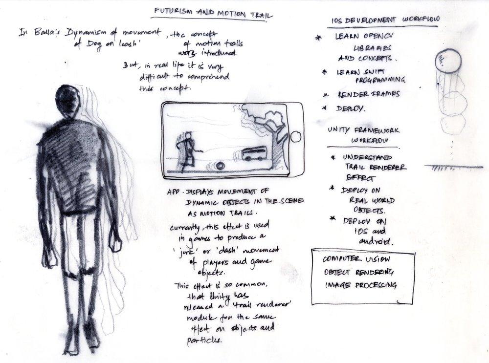 philosophy — Portfolio Detailed — Sarwesh Shah