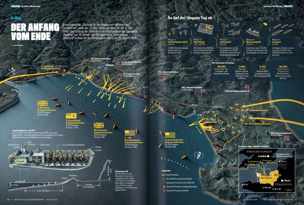 3D-Doppelseite zum Jahrestag des D-Day