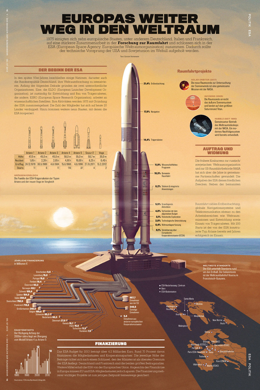 Centerfold-Illustration zur ESA