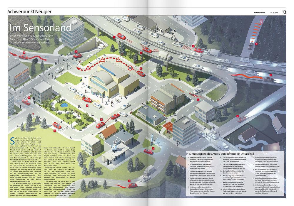 Infografik / Doppelseitiges Wimmelbild für die Mitarbeiterzeitung der Robert Bosch GmbH (3D, 2012)