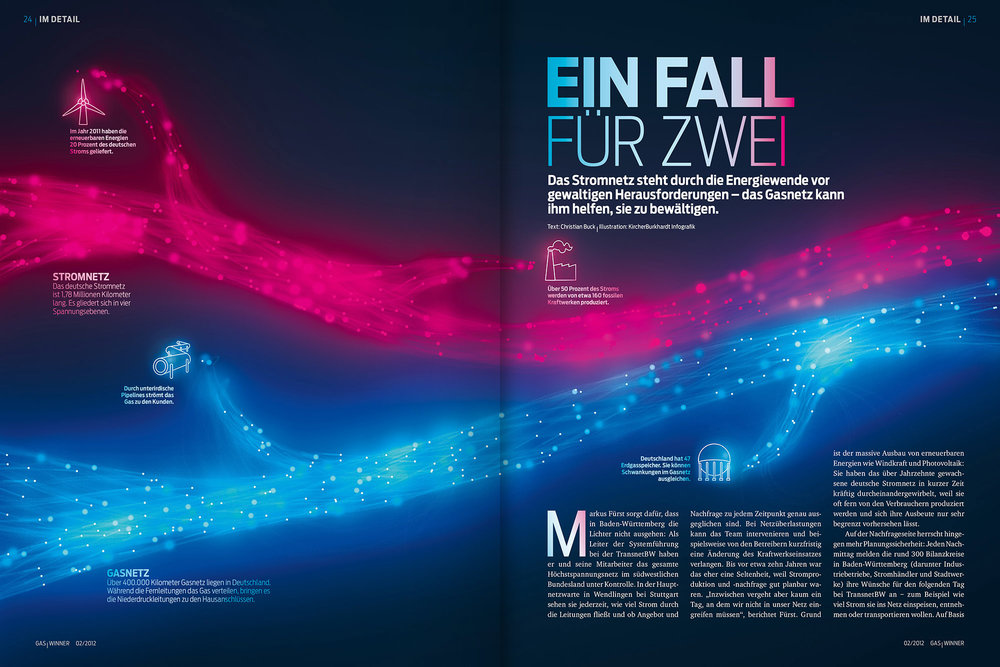 Titelstrecke zum Thema Energienetze für das Branchenmagazin der Wingas GmbH (3D)