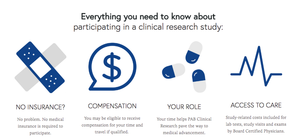 what you need to know about clinical research studies