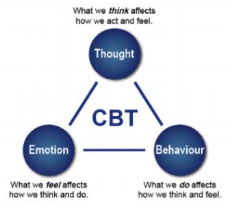 CBT-image.png