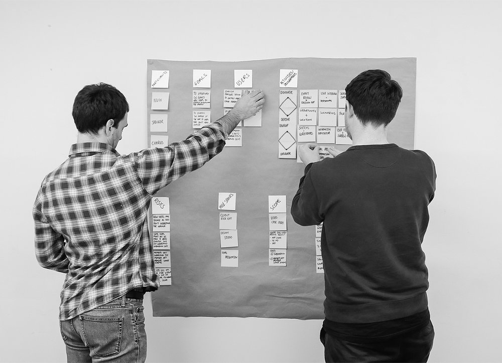 Me and Charles creating a Project Canvas - always useful for a zoomed out perspective at the start of a project.