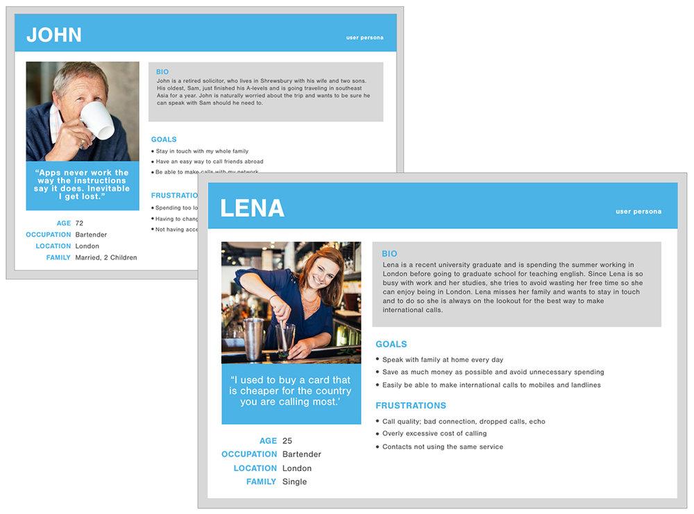 Lena-Persona.png
