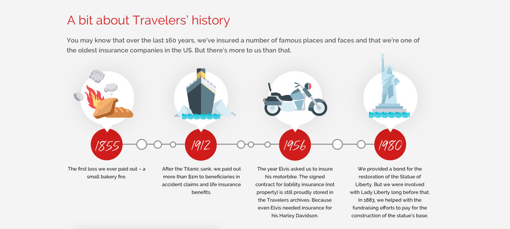 Trav History.jpg
