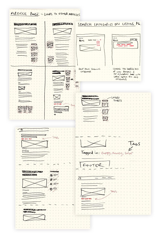 Hoppy Blog Sketches.jpg