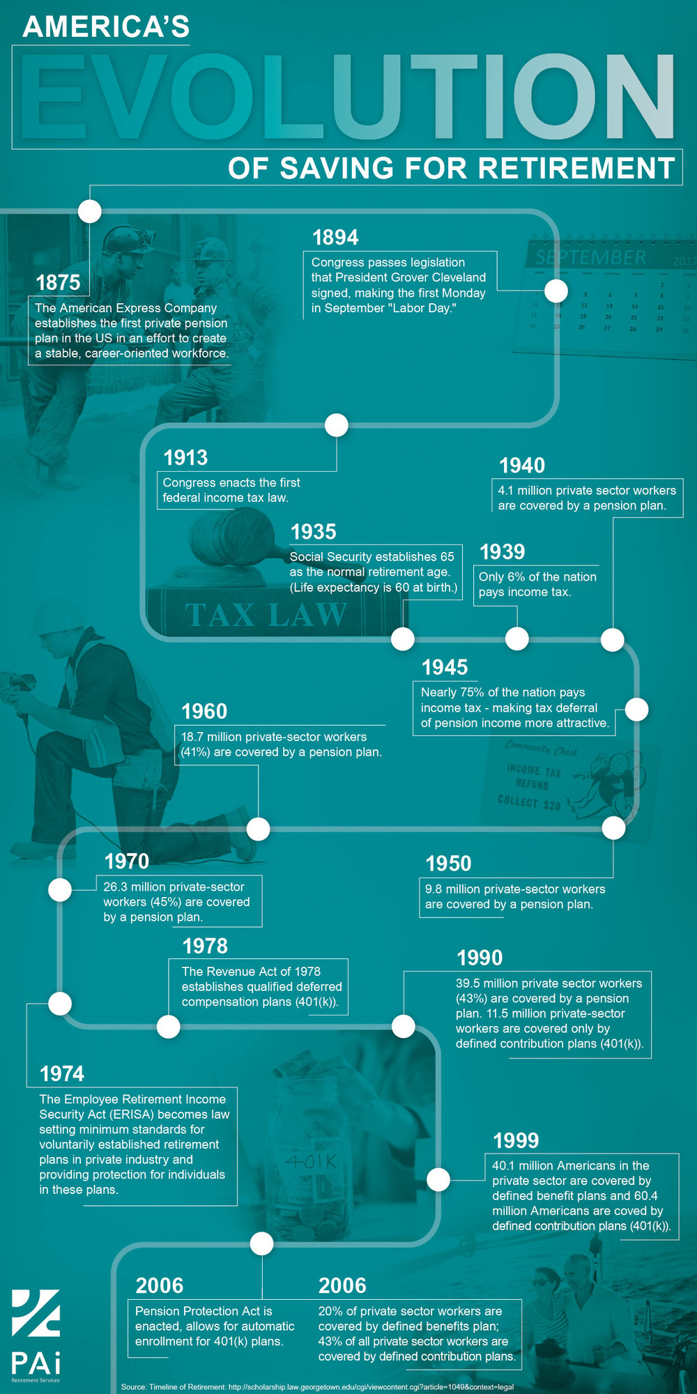 PAi-retirement-evolution-infographic_v5.jpg