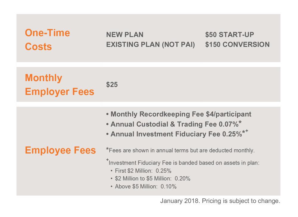 CoPilot Pricing_P4O.jpg