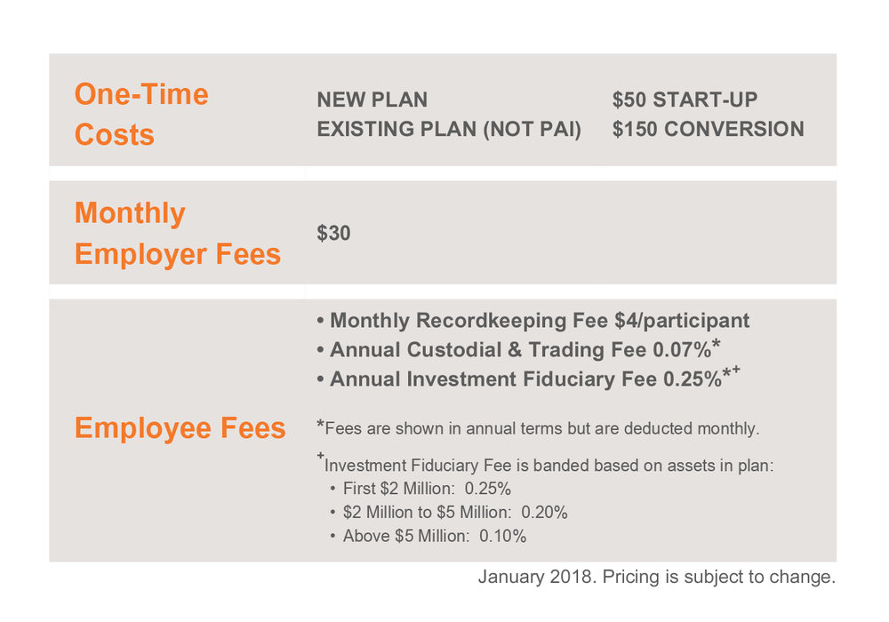 CyberPay Pricing_P4O.jpg