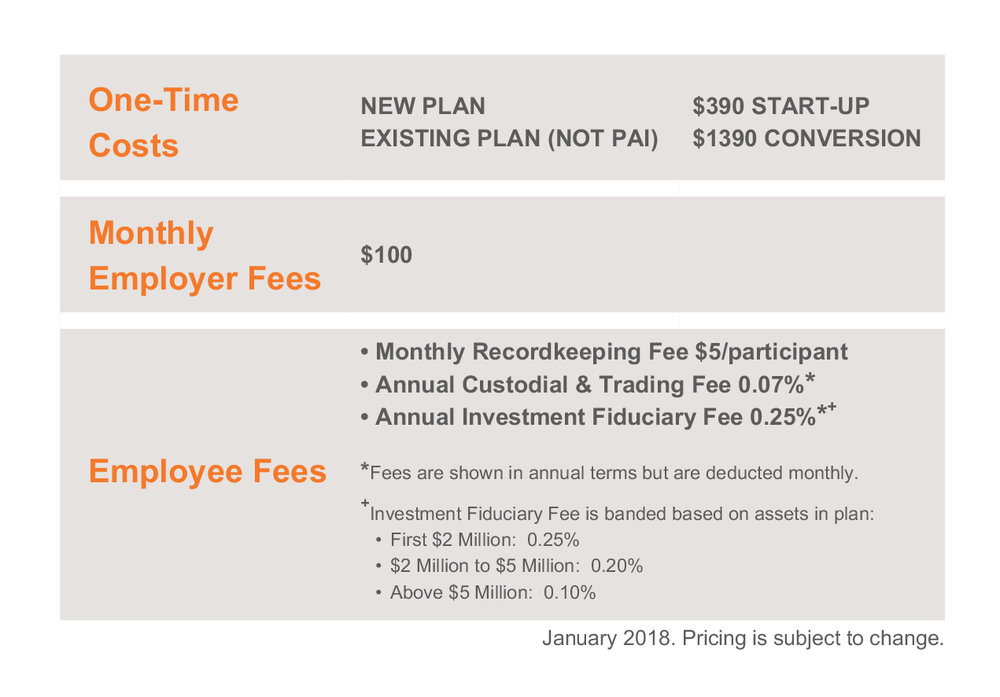 Zenefits Pricing_P4M.jpg