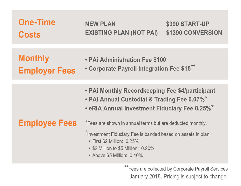 Corporate Payroll Pricing_P4M.jpg