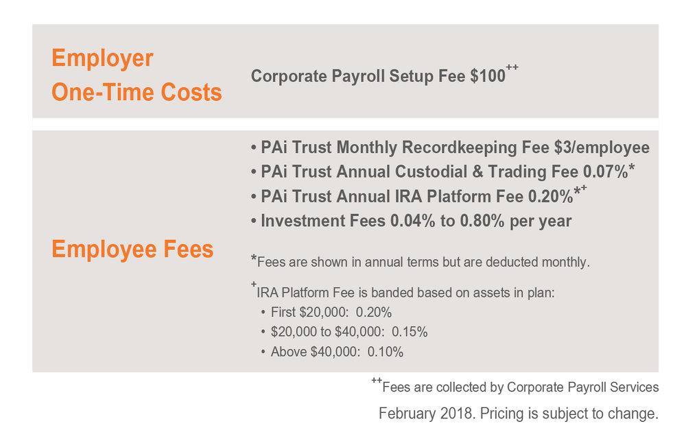 Corporate Payroll Pricing_IRA.jpg
