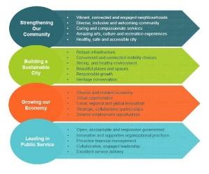 urbanstrategicplanningimage.JPG