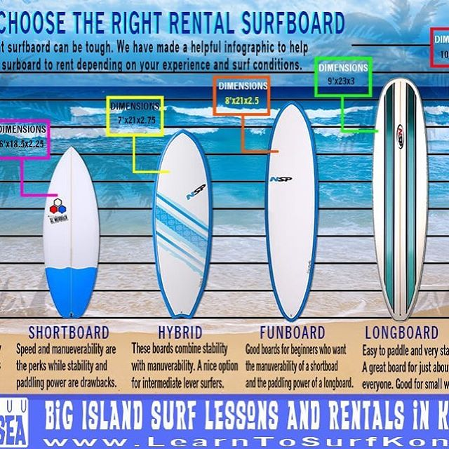 Does surf camp have you hooked on catching waves? Then get your own board and continue the fun! Check out this handy guide from a surf rental in Hawaii to learn how to choose the right board. Remember, foam boards are the best for beginners, and come in different shapes and sizes! #surfer #surfcamp #surfboards #kidscamp #summer #ocean #local #boyntonbeach #oceansports