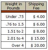 shipping fee table.JPG