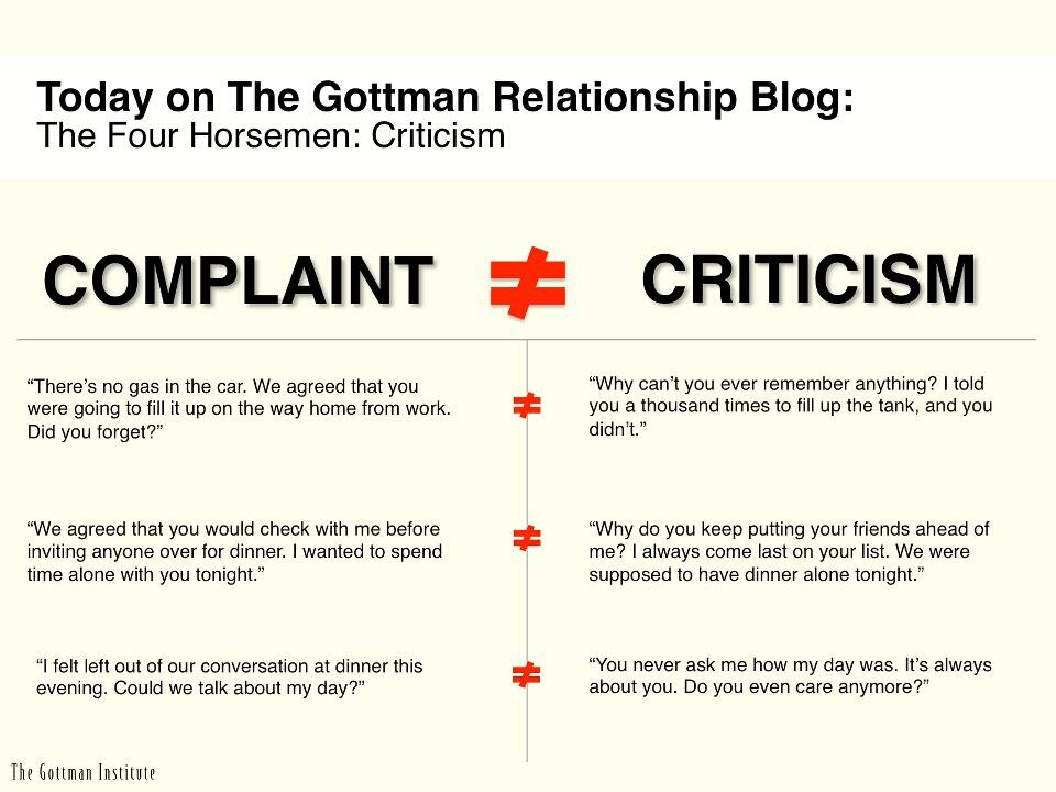 Complaint Vs Criticism There Is A Difference Stevon Lewis Ms