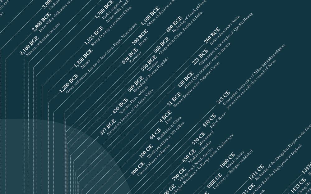 UniTimeline_detail_07.png