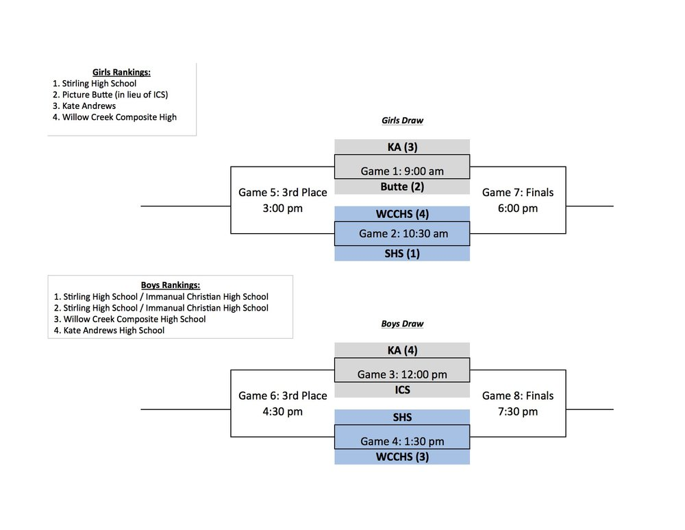 JV League Finals - Bracket-1 Sheet1.jpg