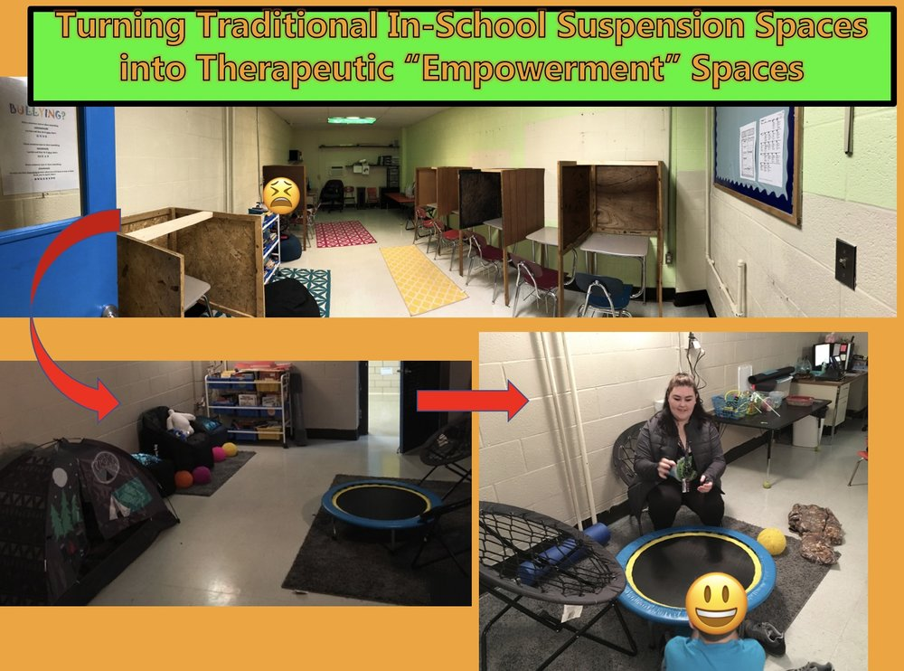"""- The team was tasked to design & model mindfulness programs. This led to the creation of safe or brave spaces (some call these sensory centers) throughout our campuses. Our in-school suspension rooms transitioned into restorative spaces in what I called the """"Bruce Perry's Sequence of Engagement & Neurosequential Intervention Model Room"""" layout. In other words, these therapeutic spaces were re-designed and organized for three specific purposes: Regulate, Relate, & Reason. The intent of these therapeutic rooms was not only to service Tier 2/3 students, but also serve as a working professional development model for the rest of the teaching staff (universal practices)."""