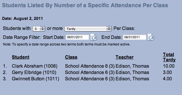 <strong>Attendance Per Class</strong>