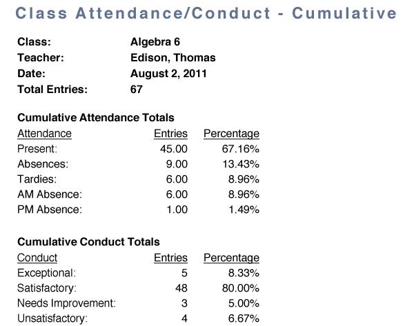 <strong>Class Attendance/Conduct</strong>