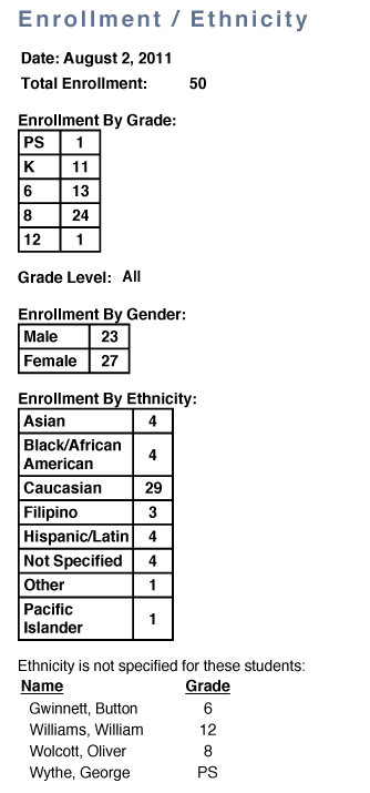 <strong>Enrollment/Ethnicity</strong>