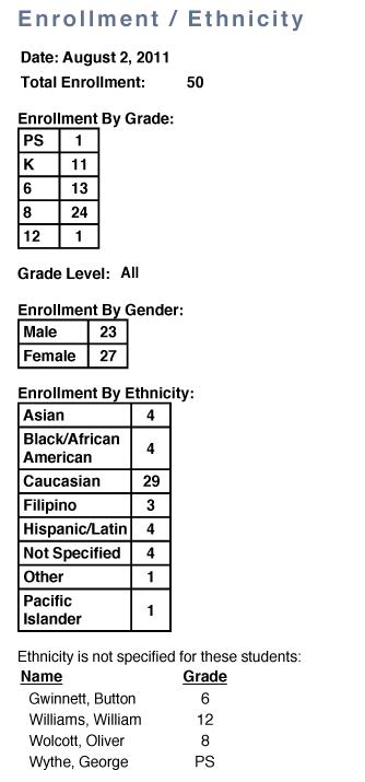 <strong>....Enrollment/Ethnicity..Inscripción/Origen étnico....</strong>