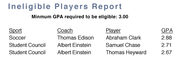 <strong>Ineligible Players Report</strong>