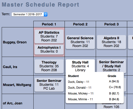 <strong>Master Schedule Report</strong>