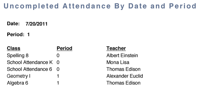 <strong>....Uncompleted Attendance..Asistencia incompleta....</strong>