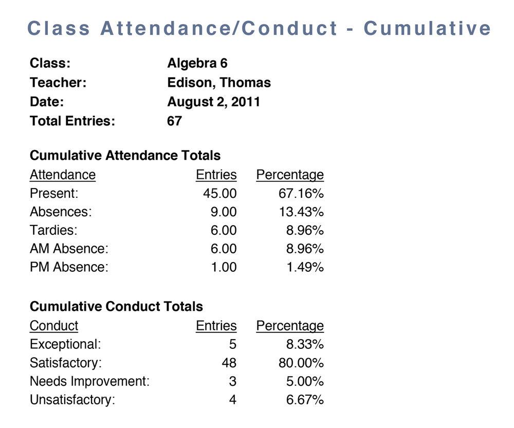 class-attendance-conduct.jpeg
