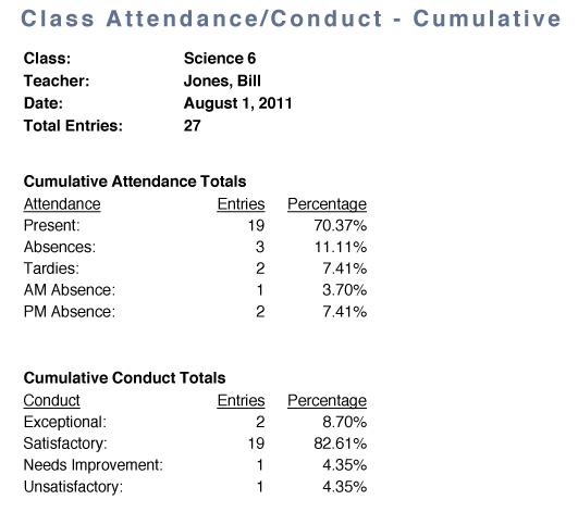 attendance-conduct-cumulative.png