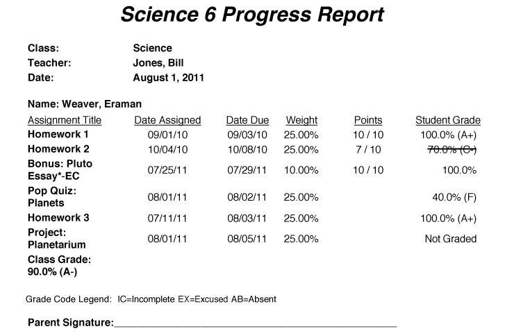 class-grades.png