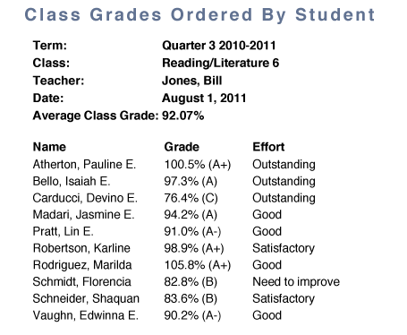 grades-ordered-by-student.png