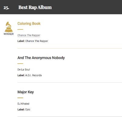 Grammy Award for Best Rap Album