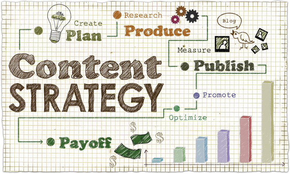strategic-content-marketing.jpeg