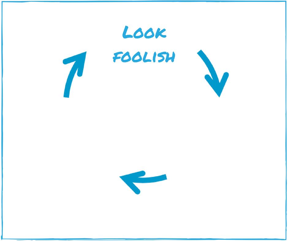 Step #1 Look Foolish