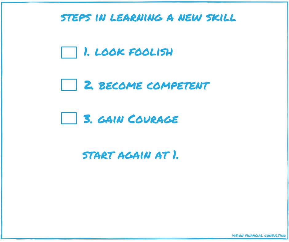 Steps in Learning a New Skill