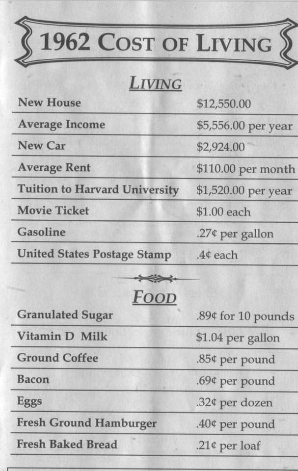 1962 Cost of Living Chart.jpg