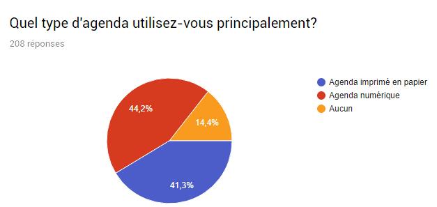 utilisateurs agenda papier.png